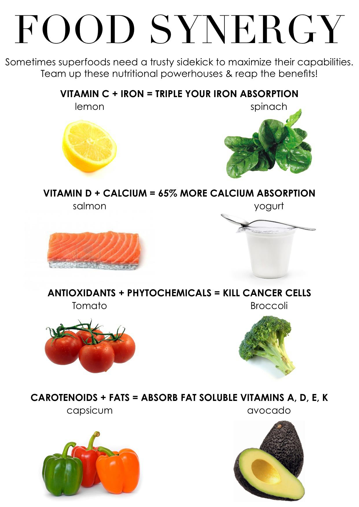Foods to Reduce Inflammation In Your Body pictures