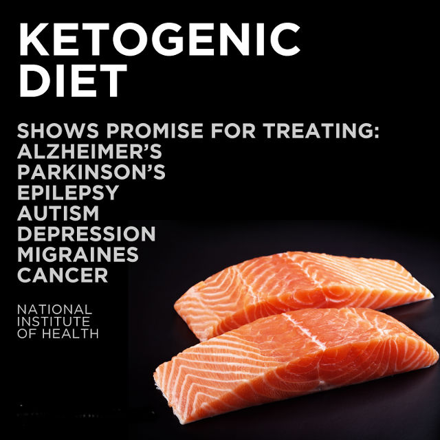 Ketogenic Diet puts the Body Deliberately in a State of Ketosis.