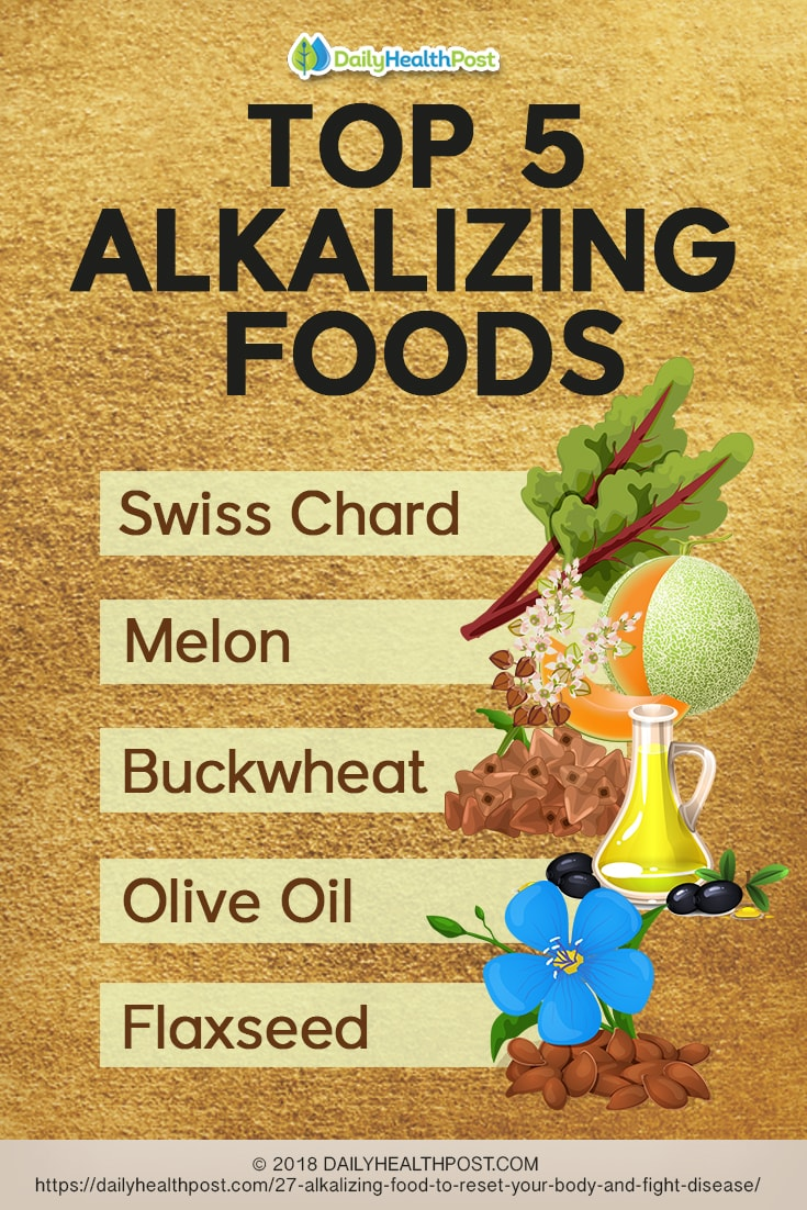 top alkalizing foods